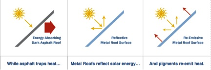 Metal-Roofing-chart
