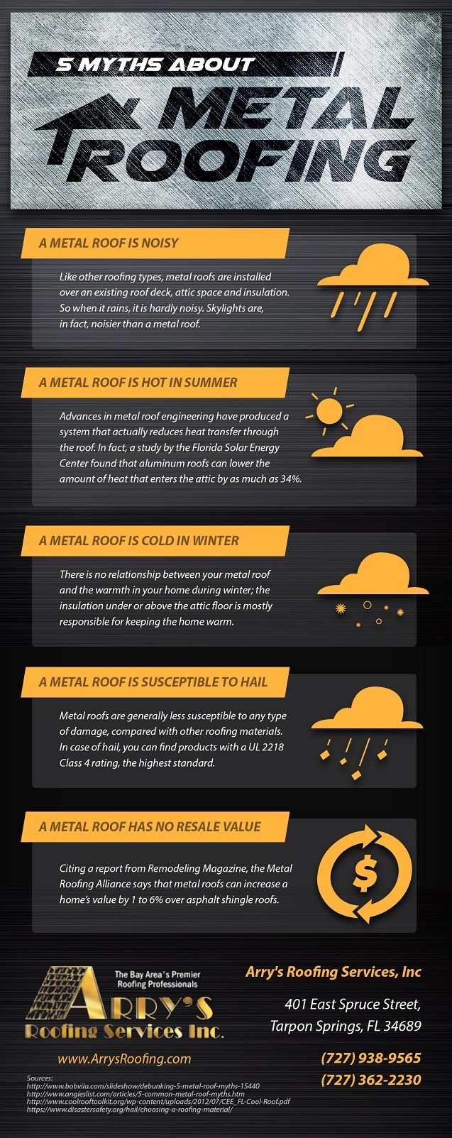 Infographics-5-Myths-About-Metal-Roofing